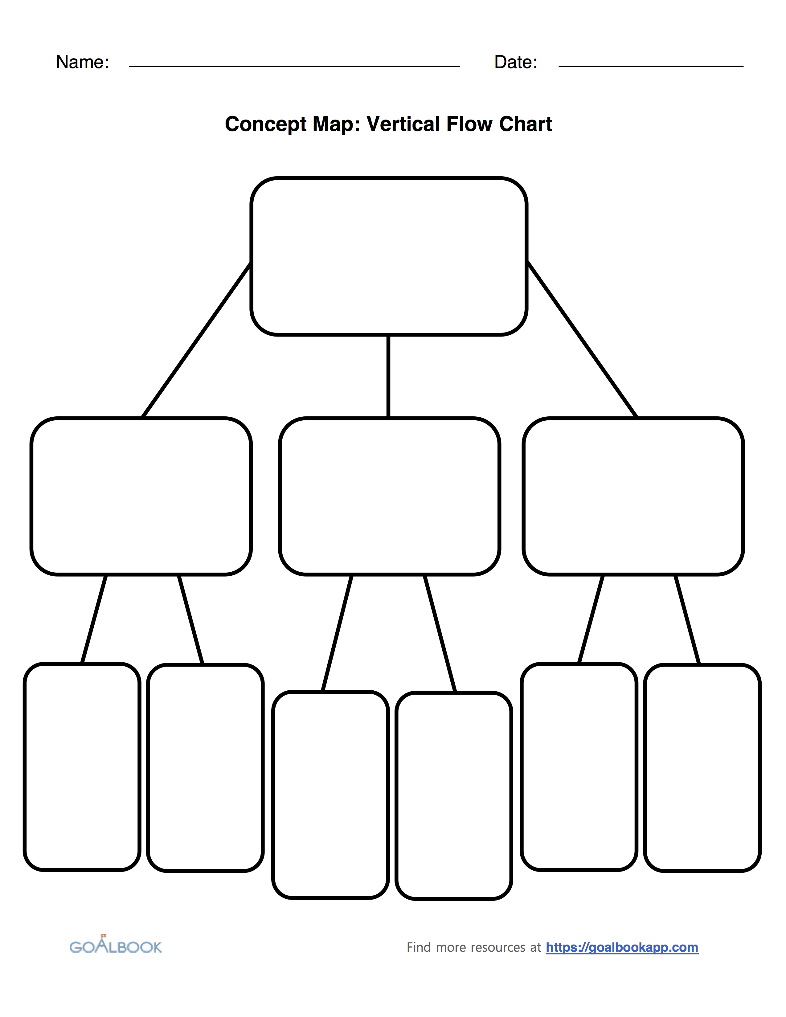 28 Images Of Cause And Effect Concept Map Template | Linaca - Printable Concept Map