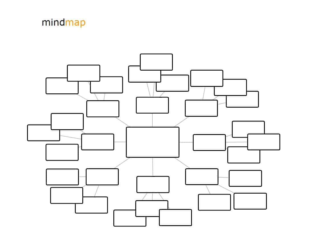35 Free Mind Map Templates & Examples (Word + Powerpoint) - Template Lab - Printable Mind Maps For Students
