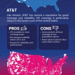 3G/4G Coverage Maps – Verizon, At&t, T-Mobile And Sprint – At&t Coverage Map Florida