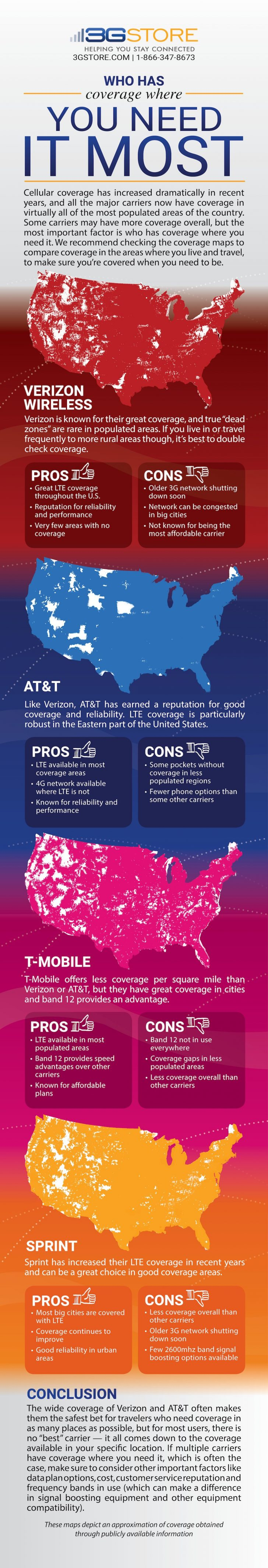 At&t Coverage Map Florida