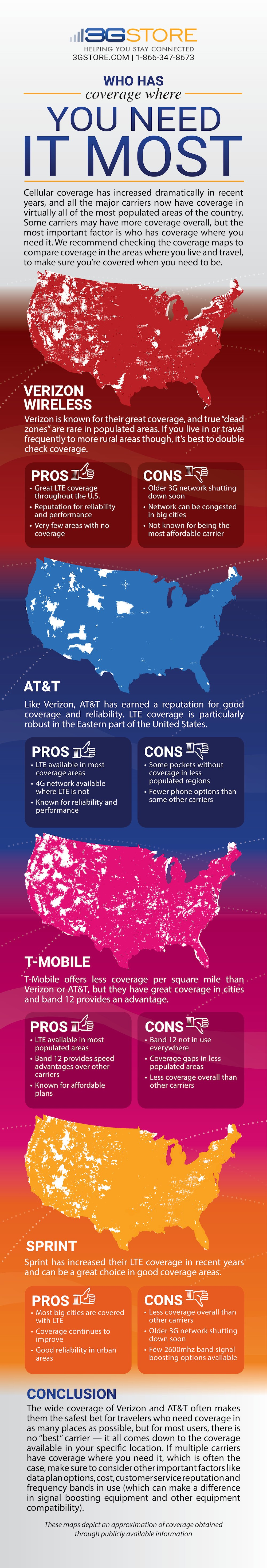 3G/4G Coverage Maps - Verizon, At&t, T-Mobile And Sprint - At&t Coverage Map Florida