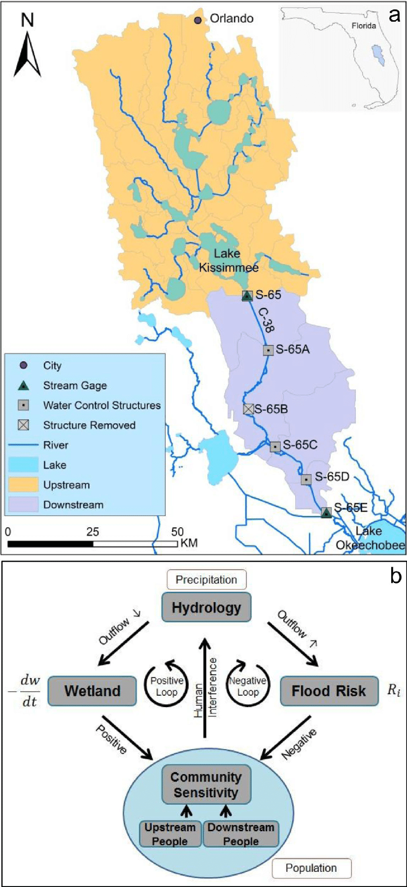A) The Map Of The Kissimmee River Basin In Florida And (B) Kissimmee - Florida Watershed Map