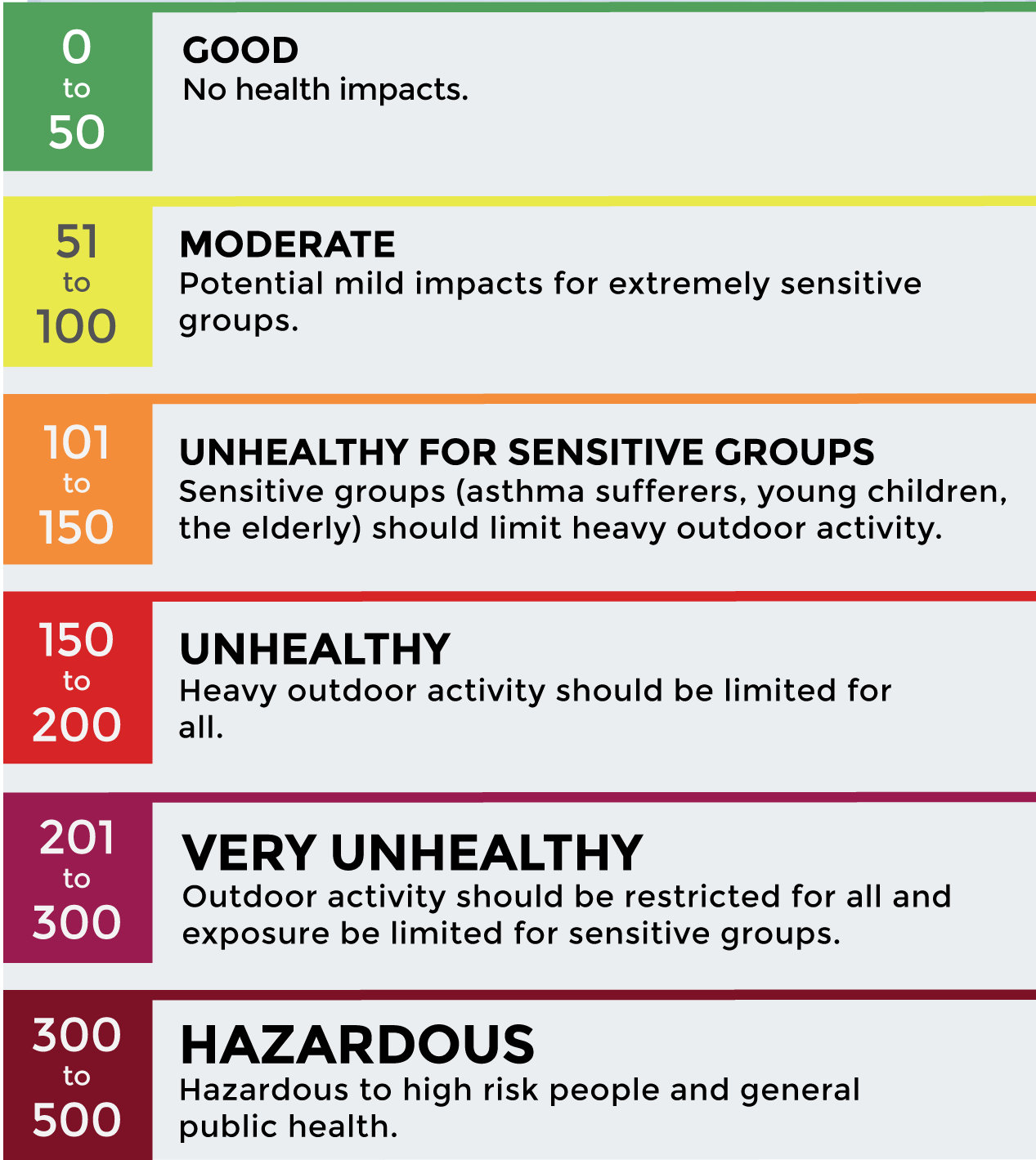 Air Quality Information For Nevada, Plumas And Sierra Counties - California Air Quality Index Map