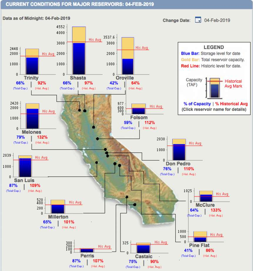Are We Safe From A Drought This Year? Here's What We Know So Far - California Snowpack Map