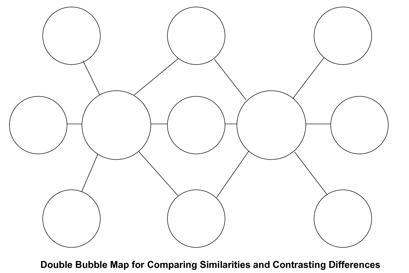 photo about Double Bubble Map Printable titled Double Bubble Map Printable Printable Maps