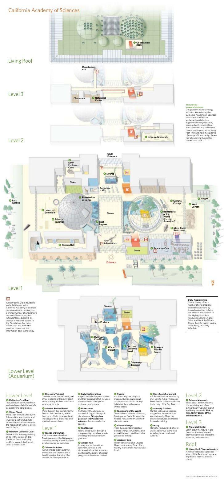 California Academy Of Sciences Map - Klipy - California Academy Of Sciences Map