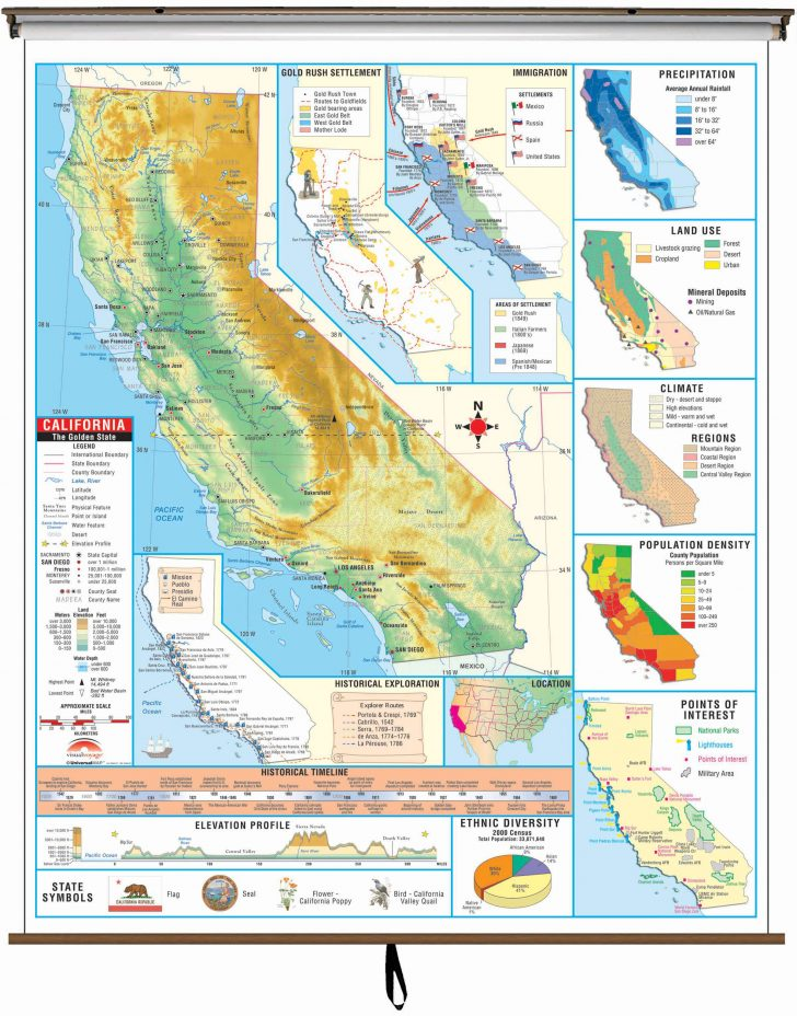 Laminated California Map