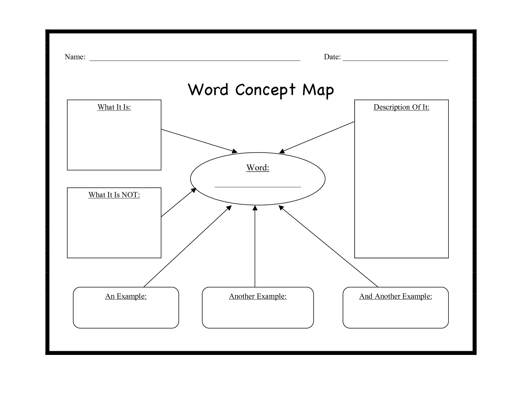 Concept Map Templates And Examples Lucidchart Blog Pertaining To - Printable Concept Map