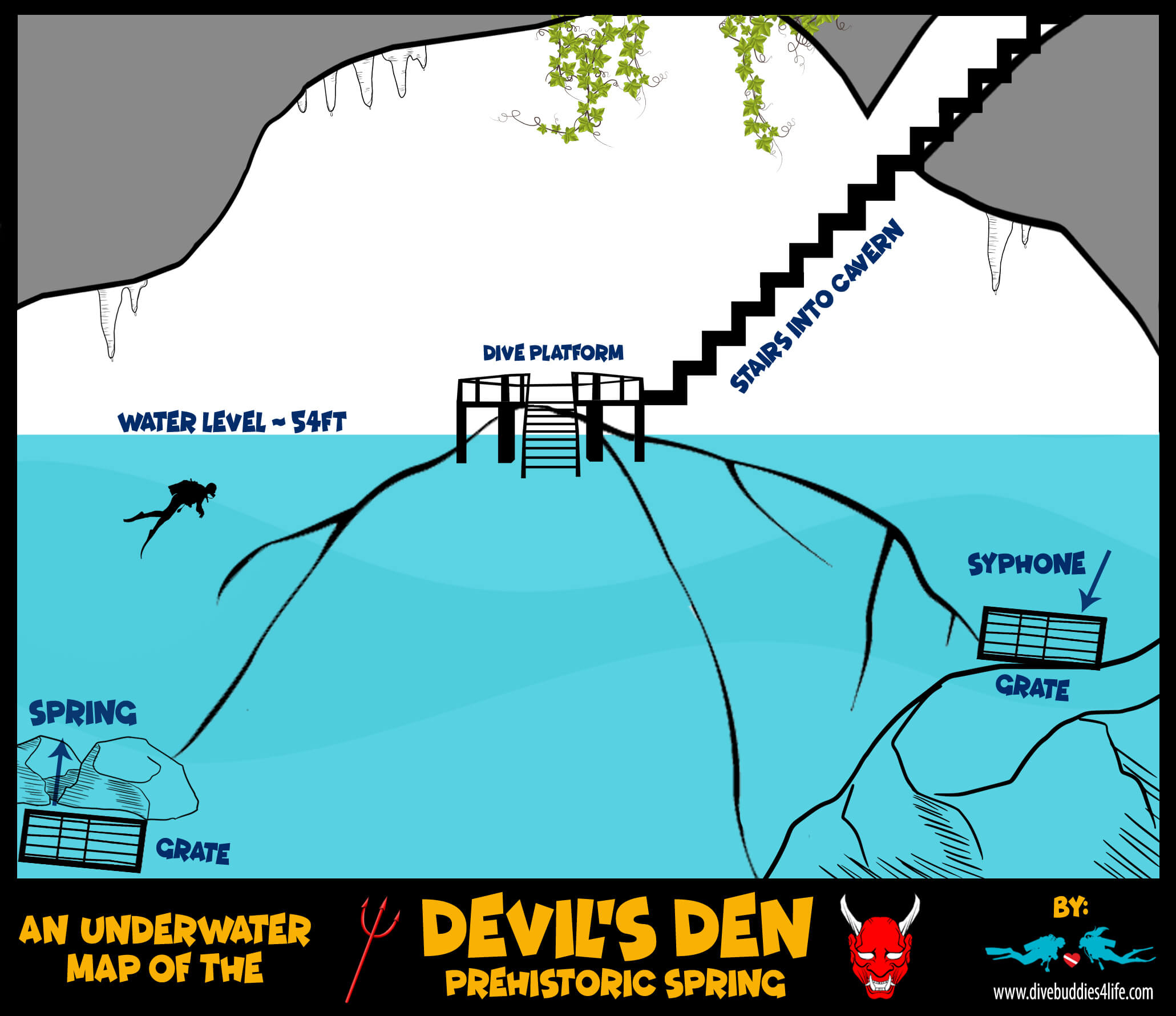 Diving Into The Den Of The Devil | Dive Buddies For Life - Devil's Den Florida Map