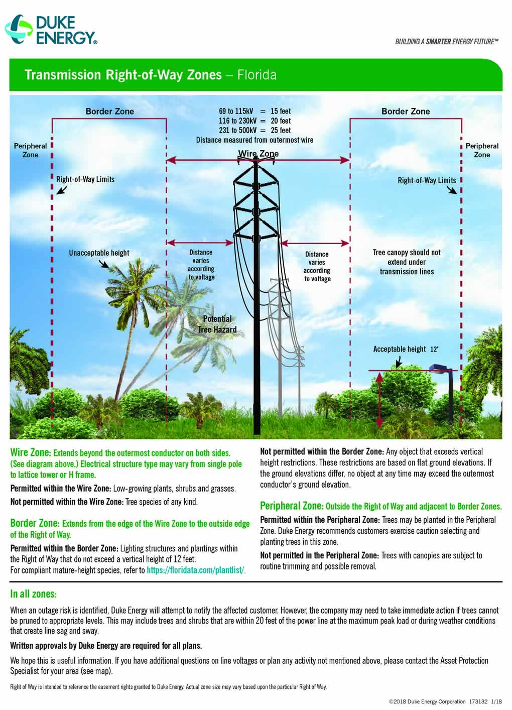 Duke Energy Owns And Operates An Extensive Network Of 3,600 Miles - Duke Energy Transmission Lines Map Florida