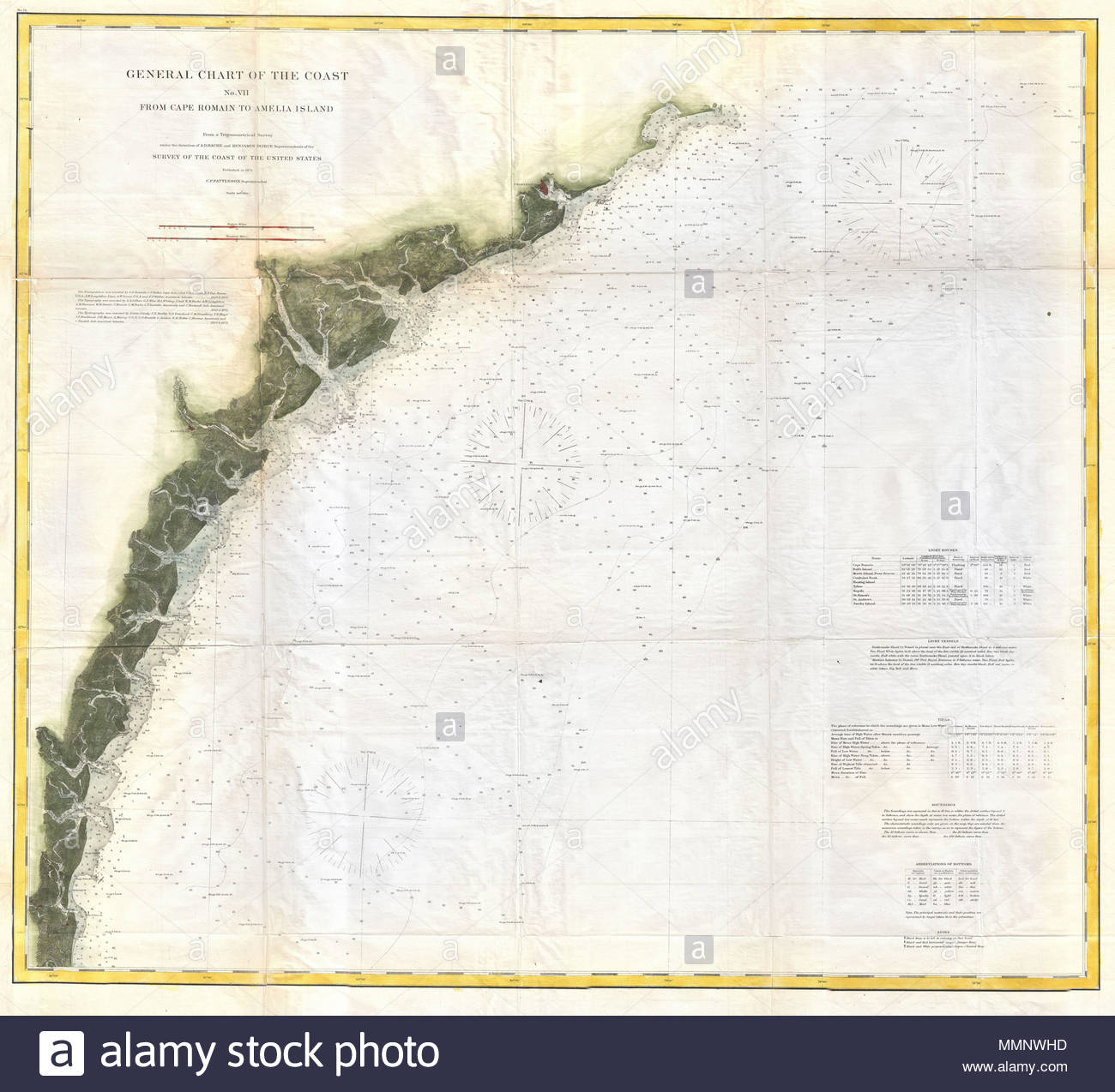 English: This Is The U.s. Coast Survey's 1874 Map Or Chart Of The - Amelia Island Florida Map