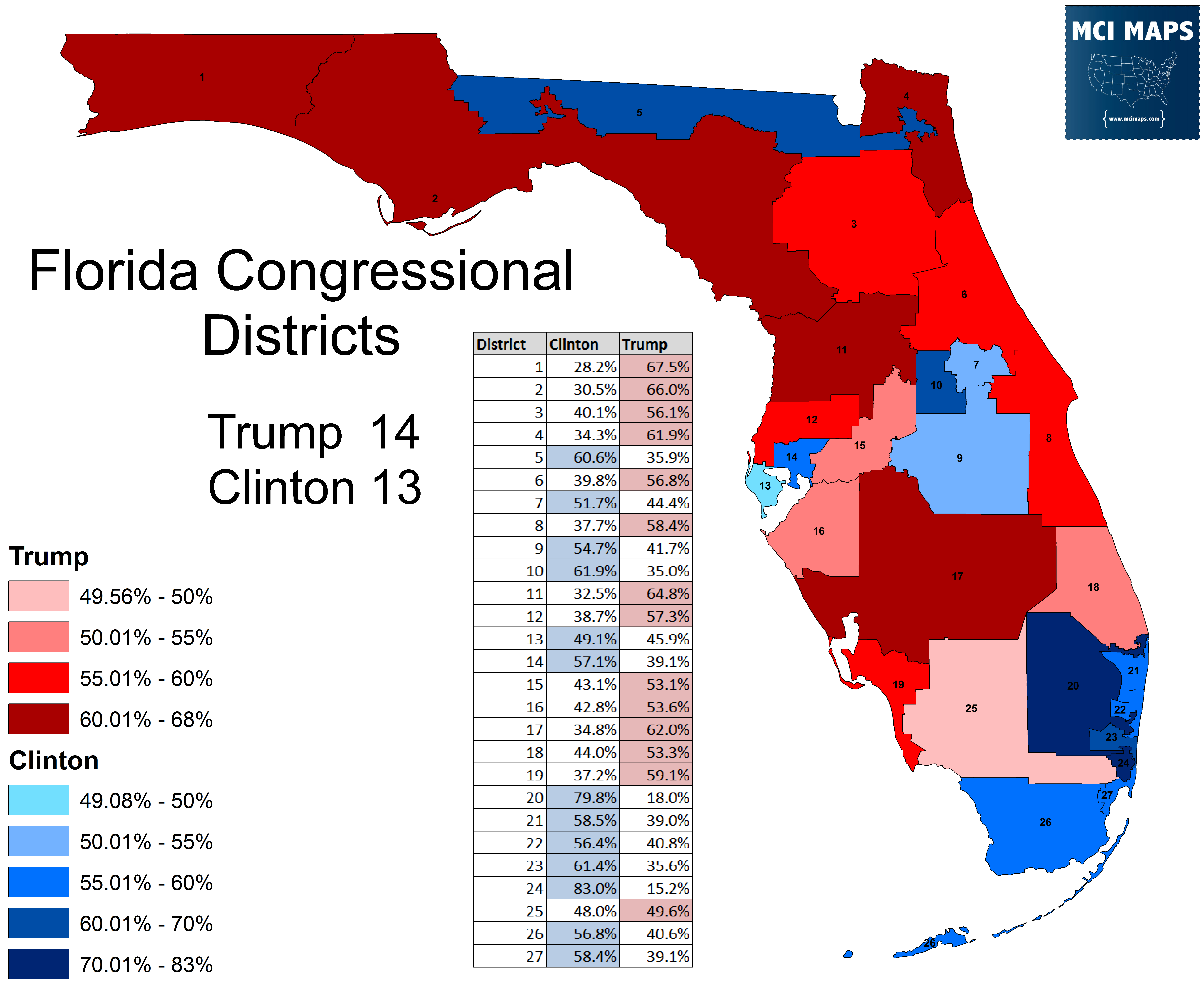 Florida's Congressional District Rankings For 2018 – Mci Maps - Current Map Of Florida