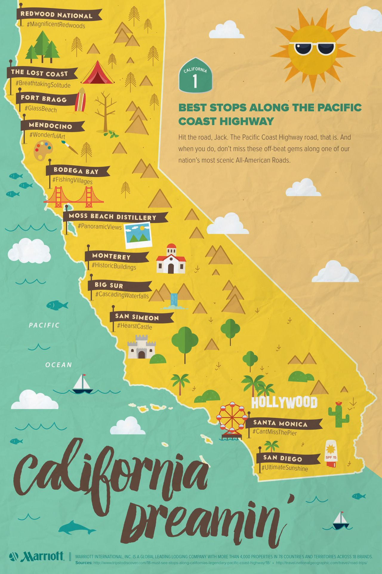 Highway 1 California Road Trip Map Valid California Coast - Highway 1 California Map