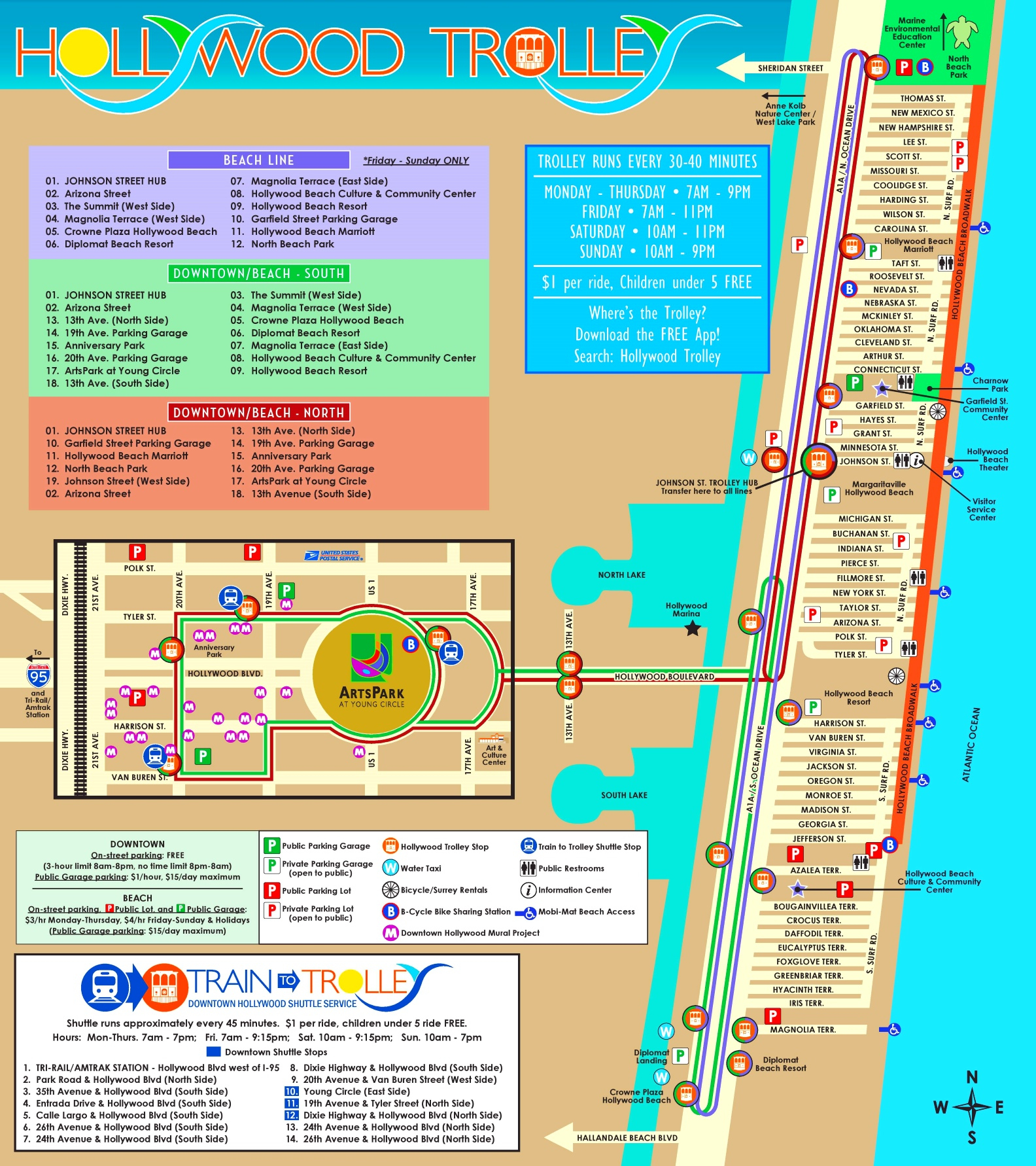 Hollywood (Florida) Tourist Map - Hollywood Beach Florida Map