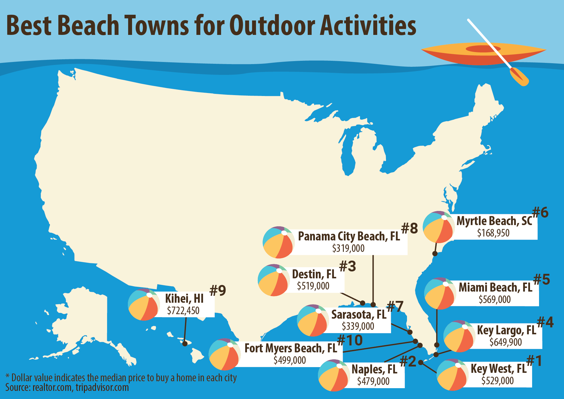 Hottest Beach Towns - Map Of Best Beaches In Florida