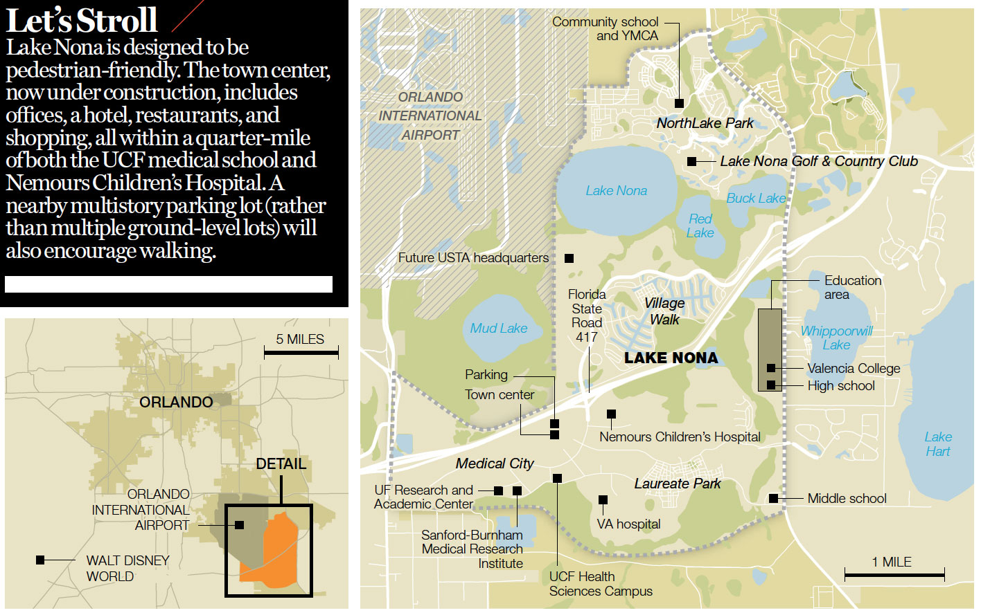 How To Build A Great American City   Fortune - Lake Nona Florida Map
