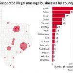 Human Trafficking Near Texas Public Schools   Children At Risk   Sexual Predator Map Texas