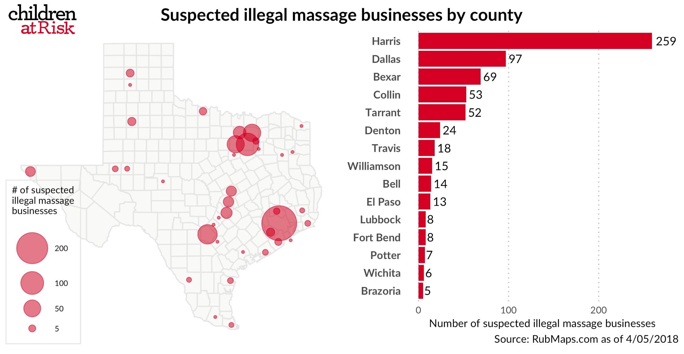 Human Trafficking Near Texas Public Schools - Children At Risk - Sexual Predator Map Texas