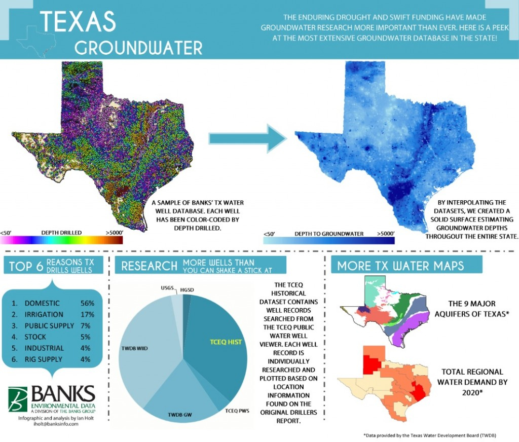 Index Of /blog/wp-Content/uploads - Texas Water Well Location Map