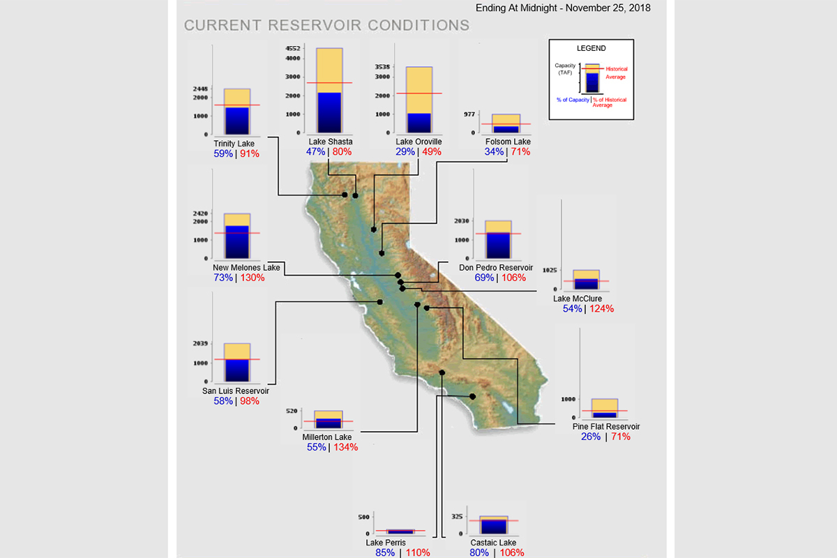 Interactive Map Of Water Levels For Major Reservoirs In California - California Reservoirs Map