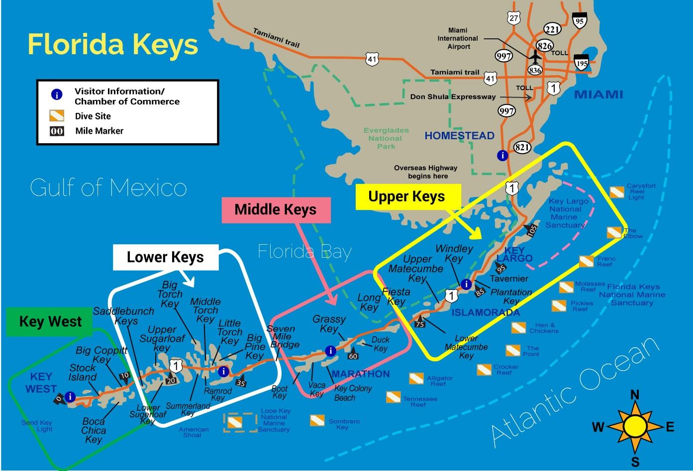 Keys-Florida-Upper-Middle-Lower - Hello La Floride : Le Blog Sur La - Map Of Lower Florida Keys