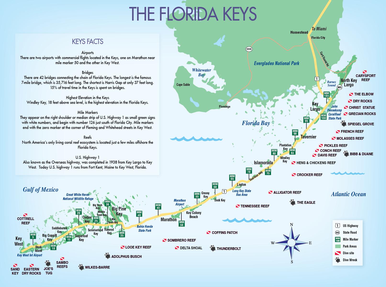 Keys & Key West Map Pdfs - Destination - Florida Keys Map With Mile Markers