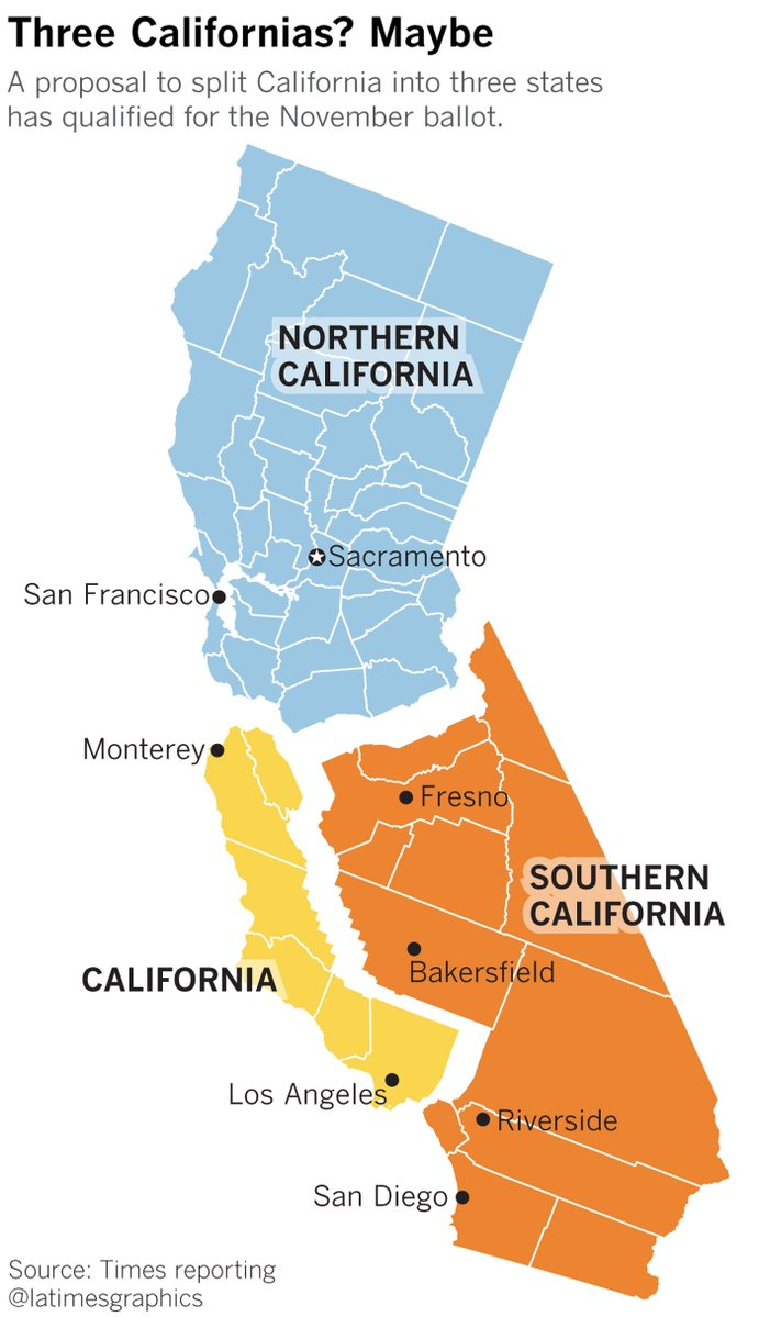 "Los Angeles Times On Twitter: ""radical Plan To Split California Into - Three State California Map"