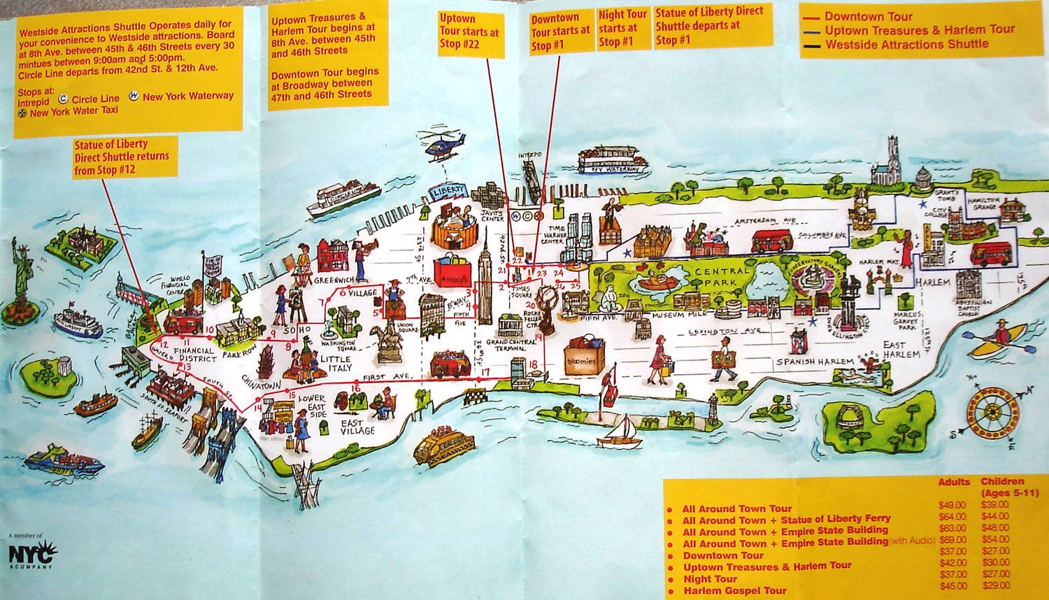 Map Of New York City Attractions Printable | Manhattan Citysites - Printable Tourist Map Of Manhattan