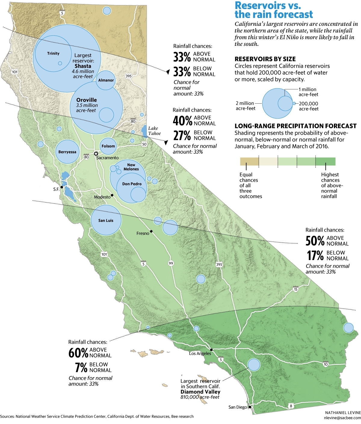 Map Of Northern California Reservoirs – Map Of Usa District - California Reservoirs Map