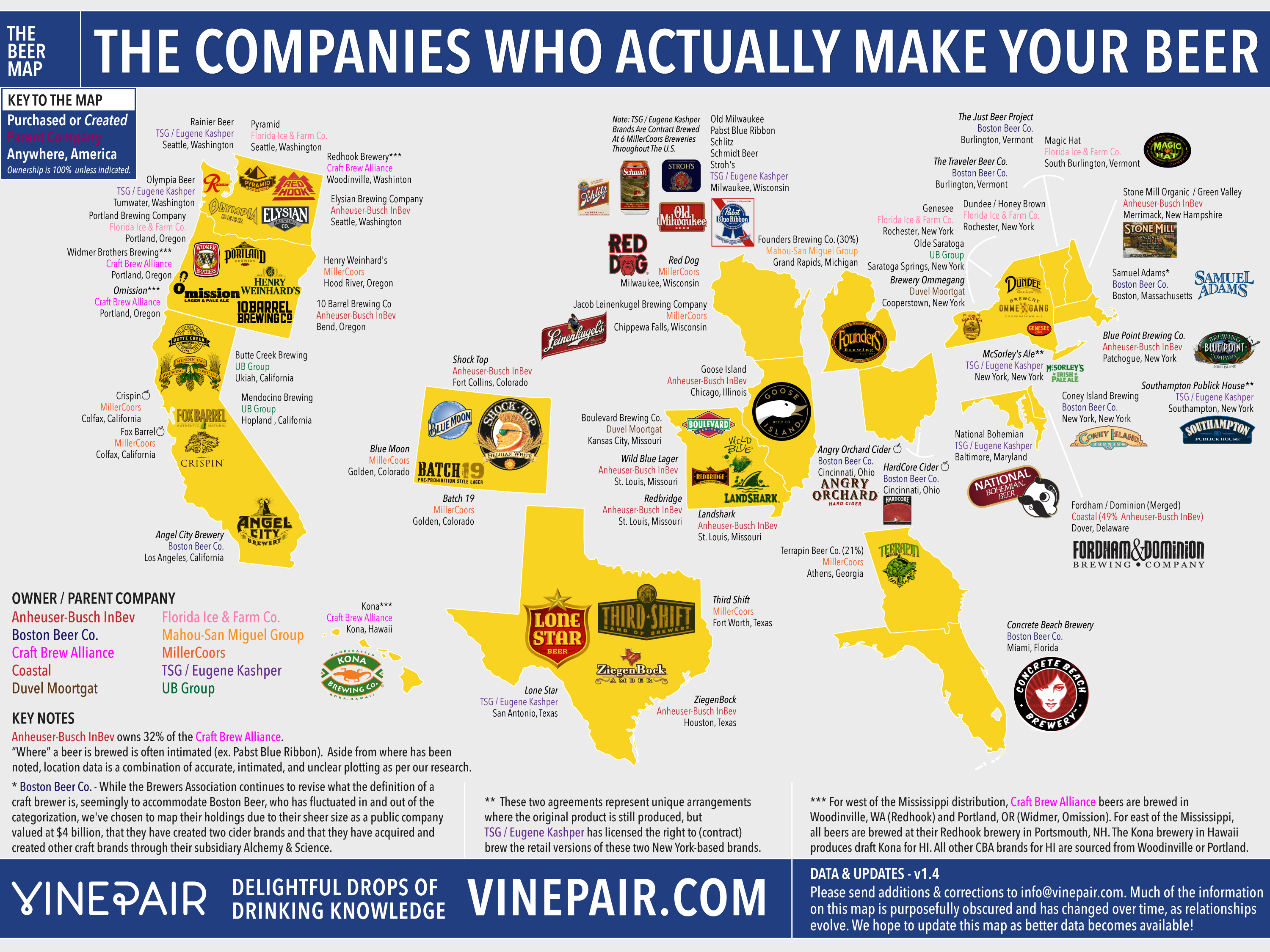 Map: The Companies Who Actually Make Your Beer | Vinepair - California Beer Map