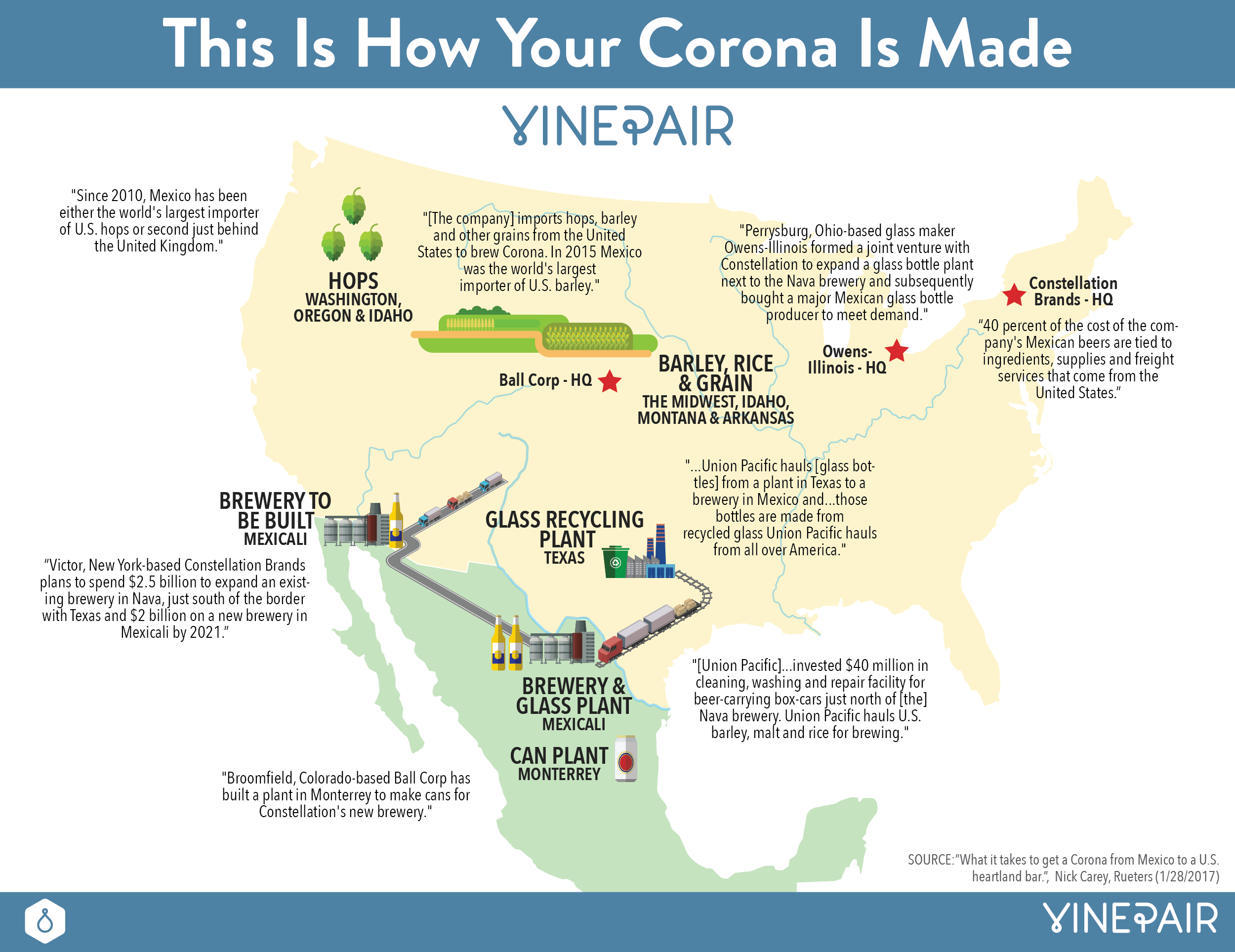 Map: This Is How Your Corona Is Made | Vinepair - Texas Breweries Map