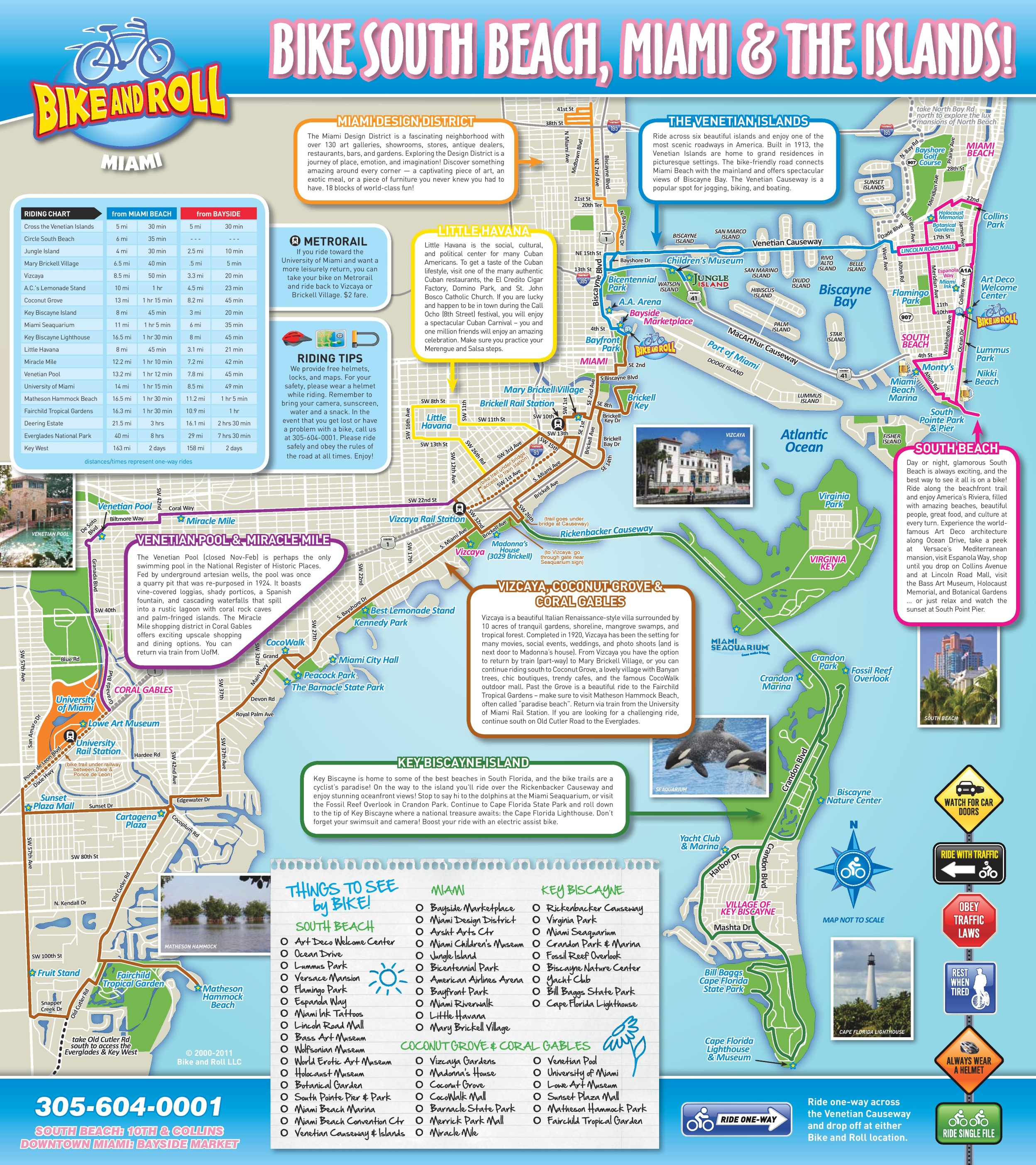 Miami Maps | Florida, U.s. | Maps Of Miami - Map Of South Beach Miami Florida