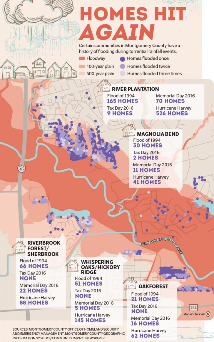Texas Flood Insurance Map