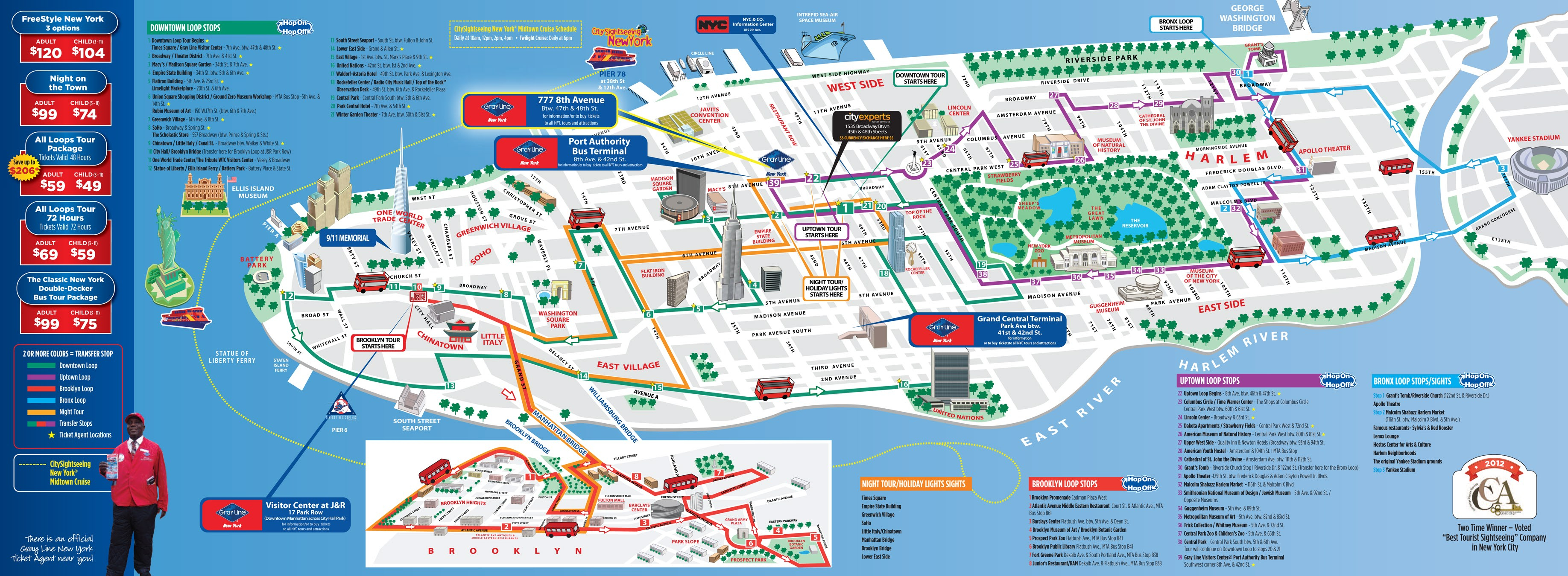New York Attractions Map Pdf - Free Printable Tourist Map New York - Nyc Walking Map Printable