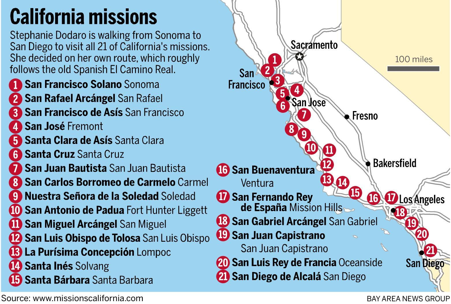 On A Mission All Her Own She S Walking California Royal Road And Map - California Missions Map
