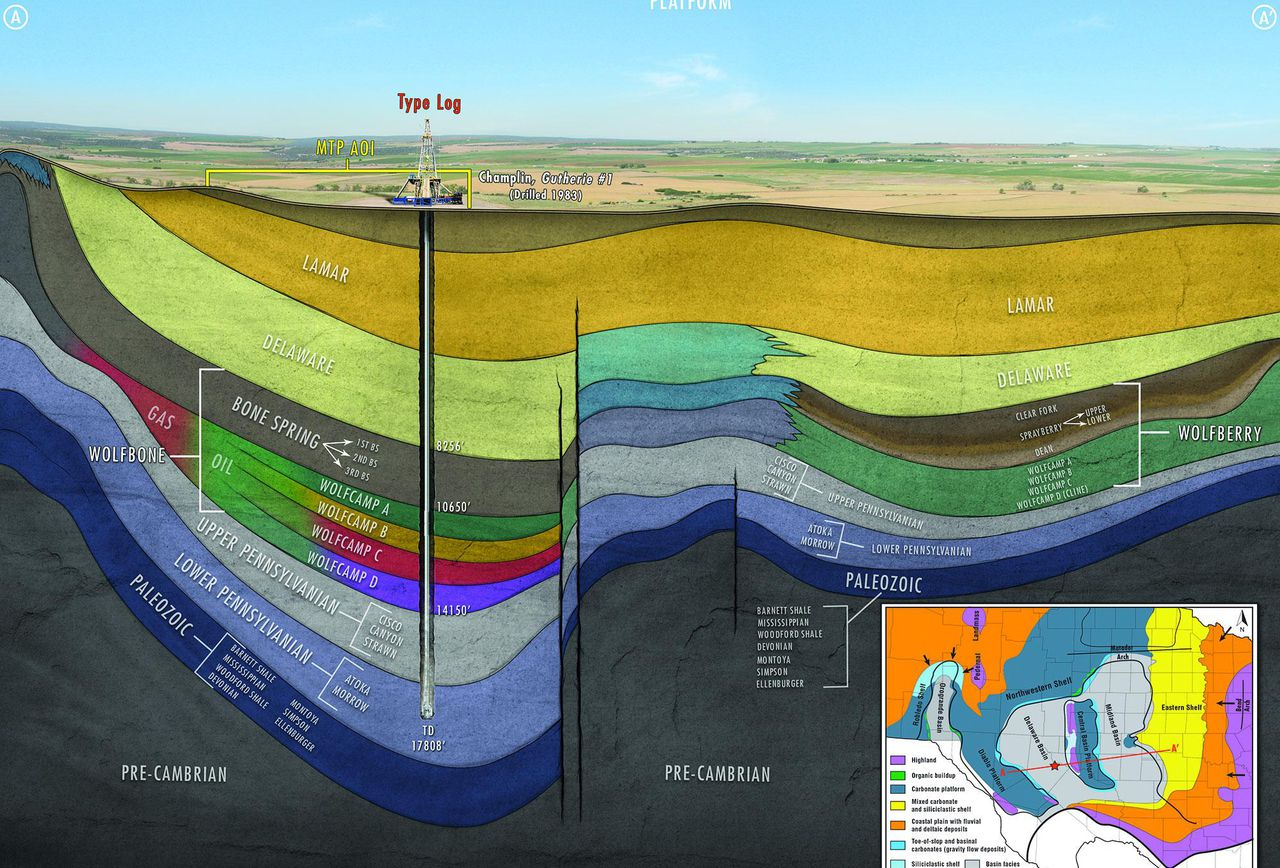 Permania: 100 Years In The Permian Oil Fields Of Texas And New Mexico - Permian Basin Texas Map