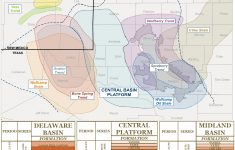 Permian Basin Overview – Maps – Geology – Counties – Texas Railroad Commission Drilling Permits Map