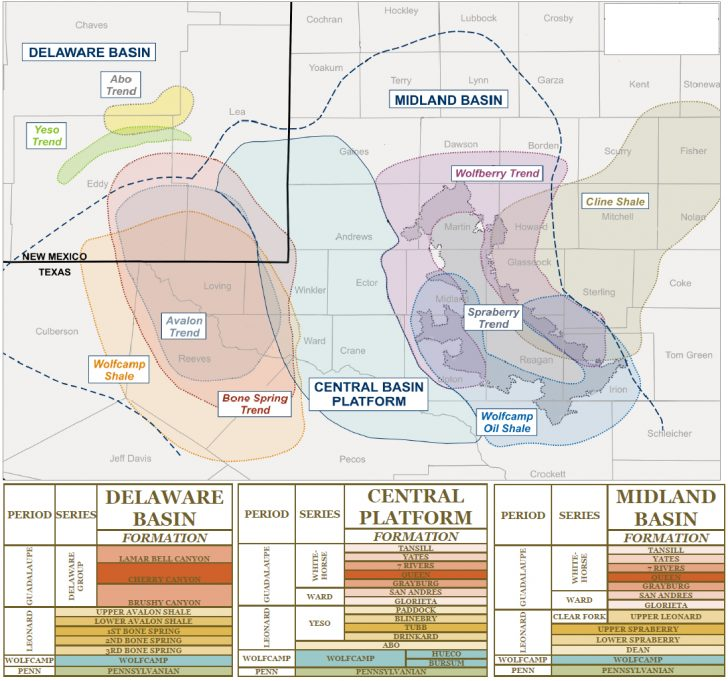 Texas Railroad Commission Drilling Permits Map