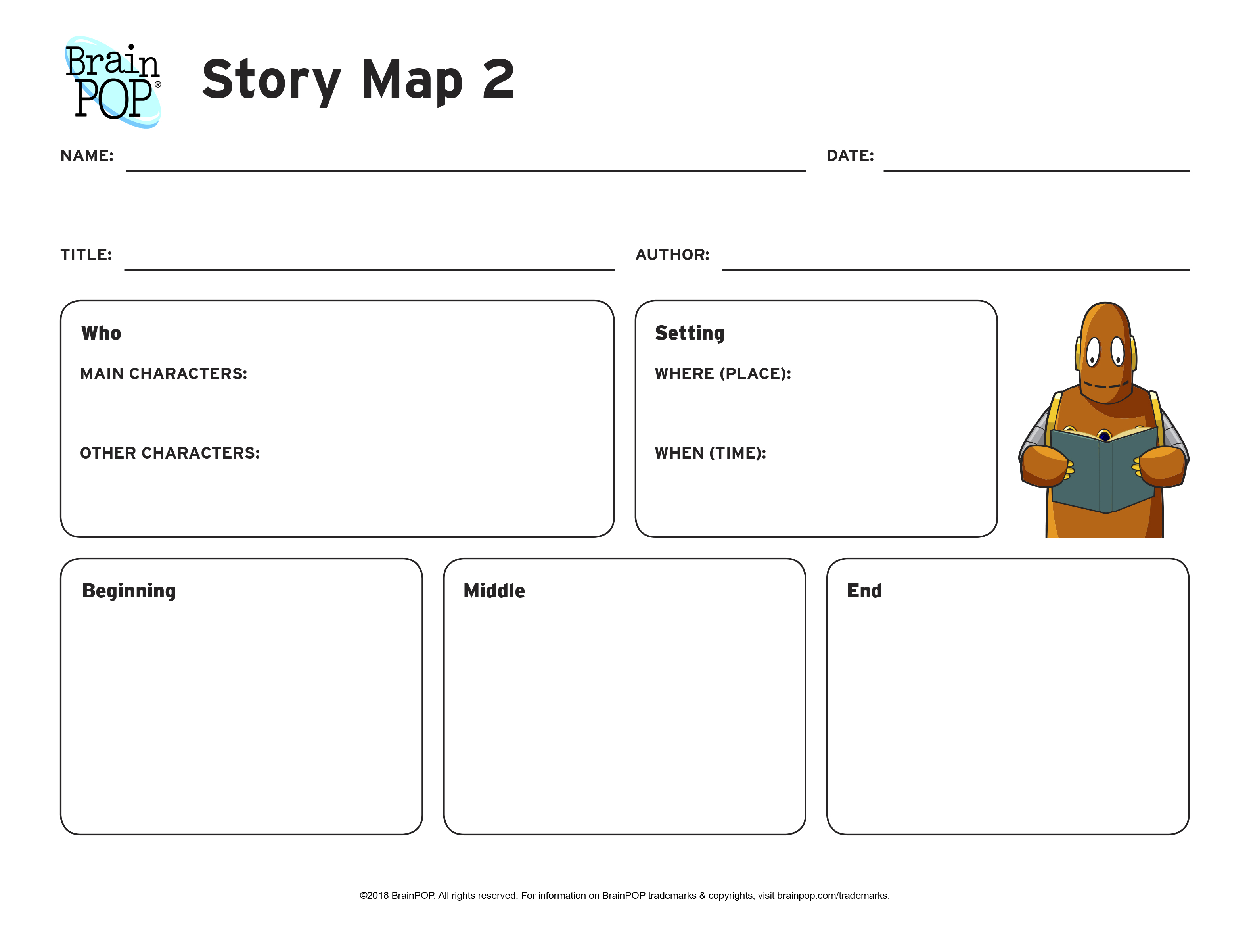 Printable Math Graphic Organizers Story Map Organizer ~ Themarketonholly - Free Printable Story Map