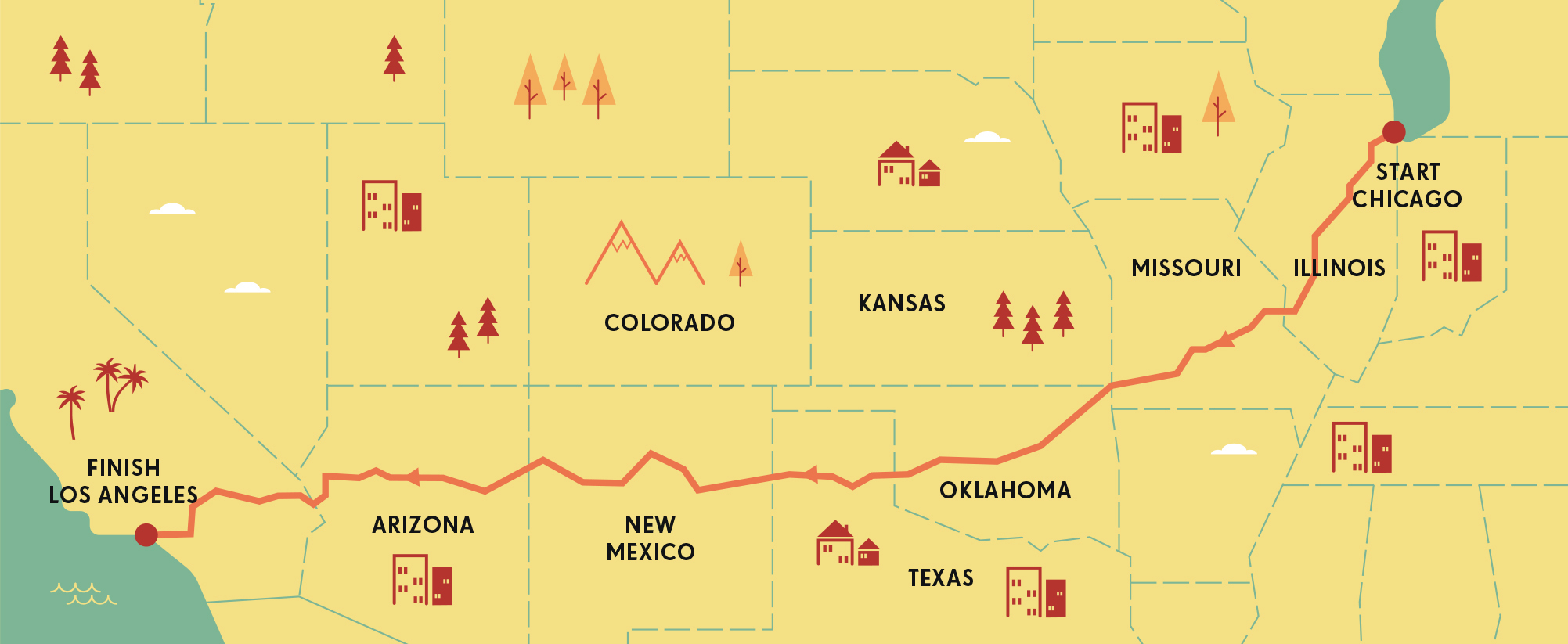 Route 66: How Much It Costs To Take The 2,400 Road Trip | Money - Map Of Route 66 From Chicago To California