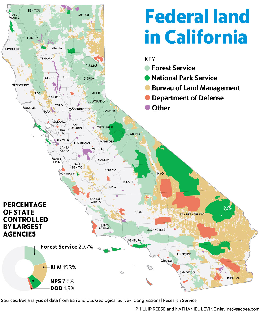 Rural Californians Sympathize With Protesters' Goals In Oregon - California Land Ownership Map