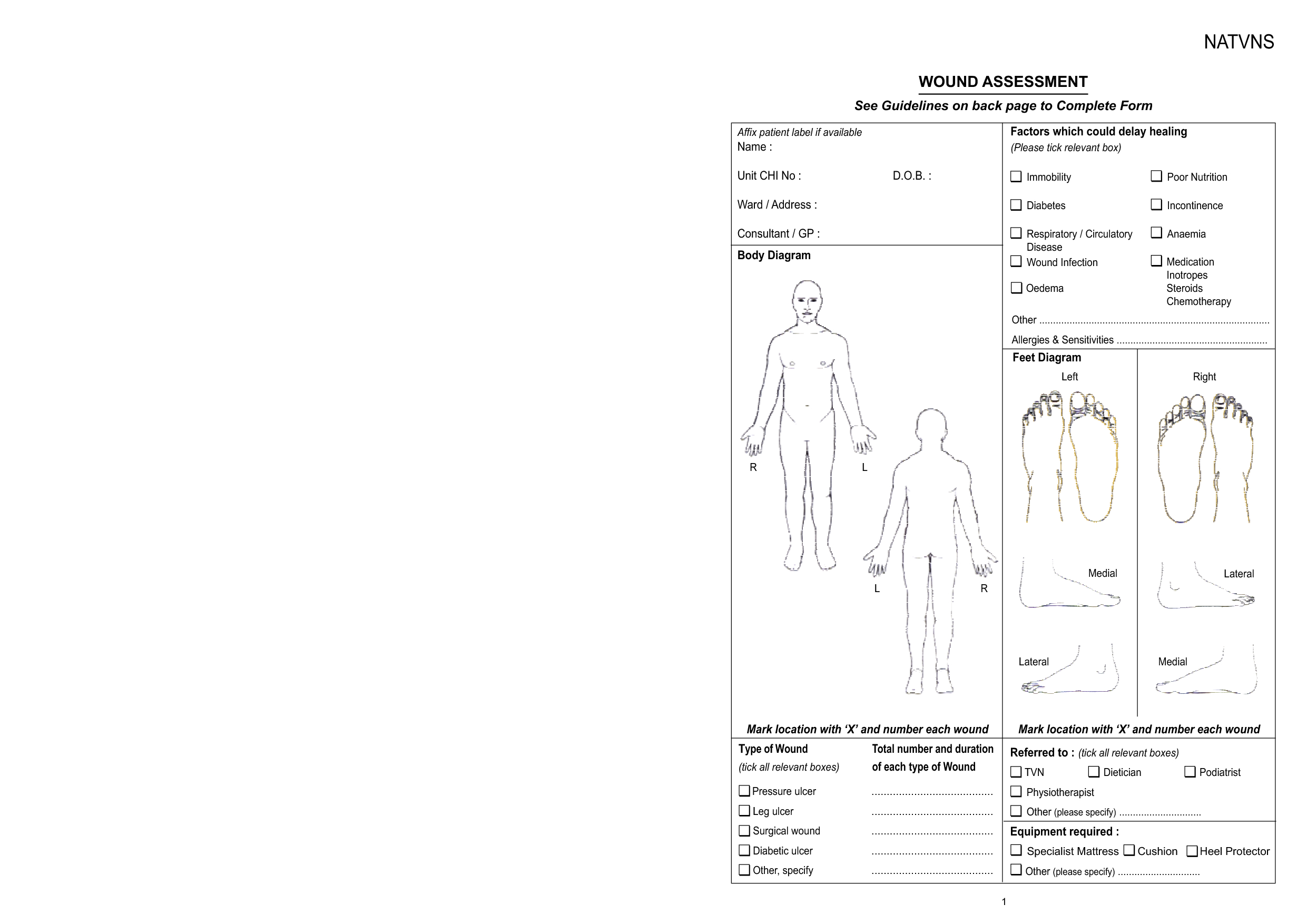 Skin Cancer Diagrams Body Map - Box Wiring Diagram - Printable Body Maps