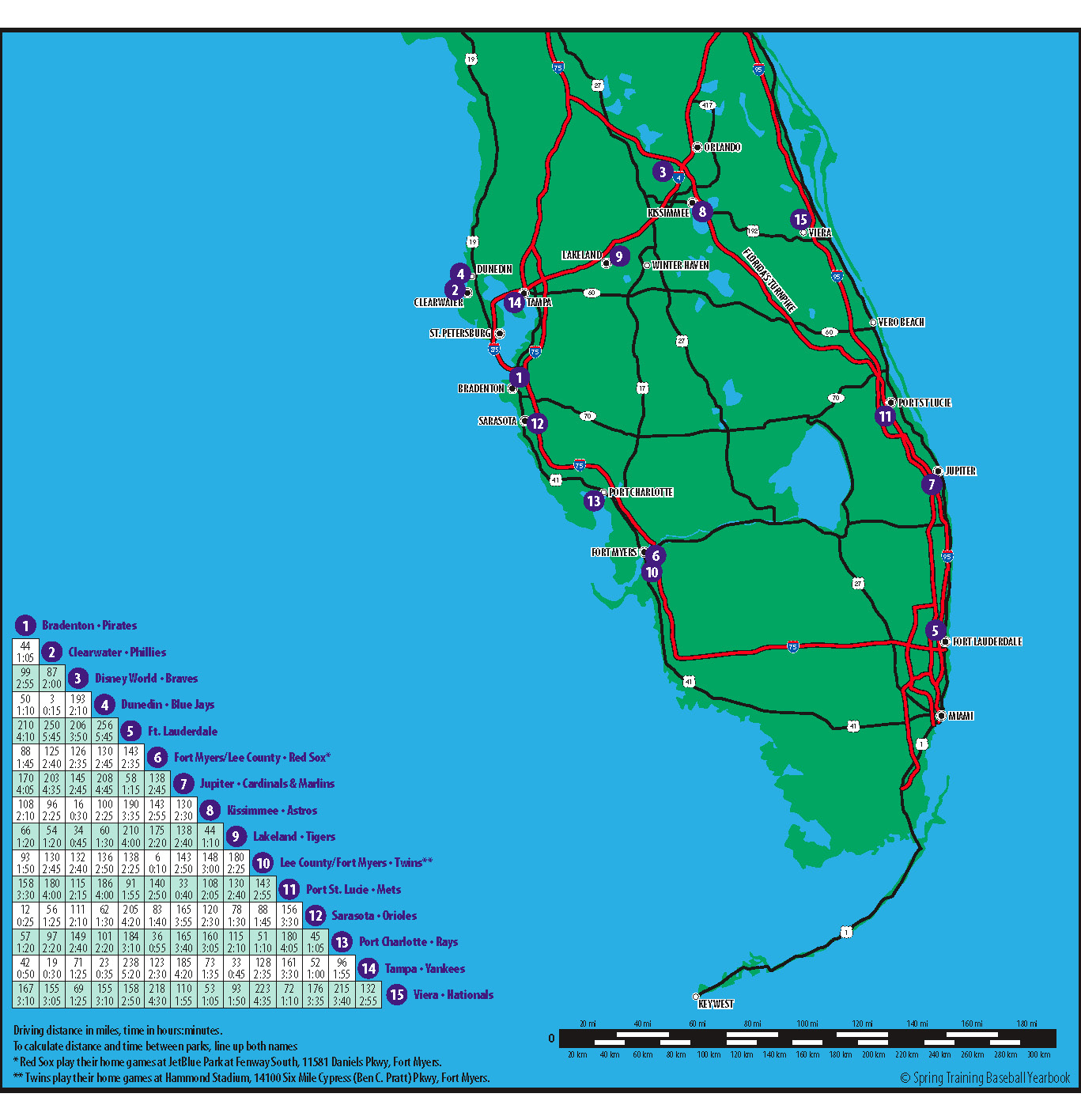 Spring Training Online: Complete Guide To Spring Training 2012 - Florida Spring Training Map