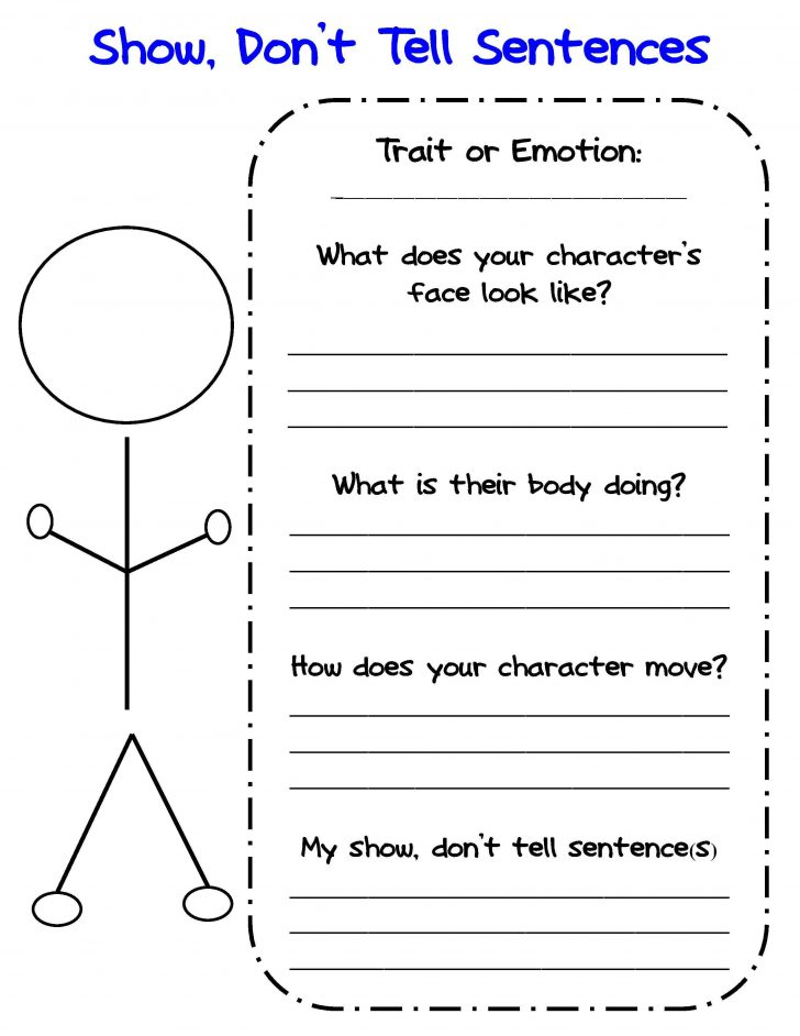 Printable Story Map Graphic Organizer