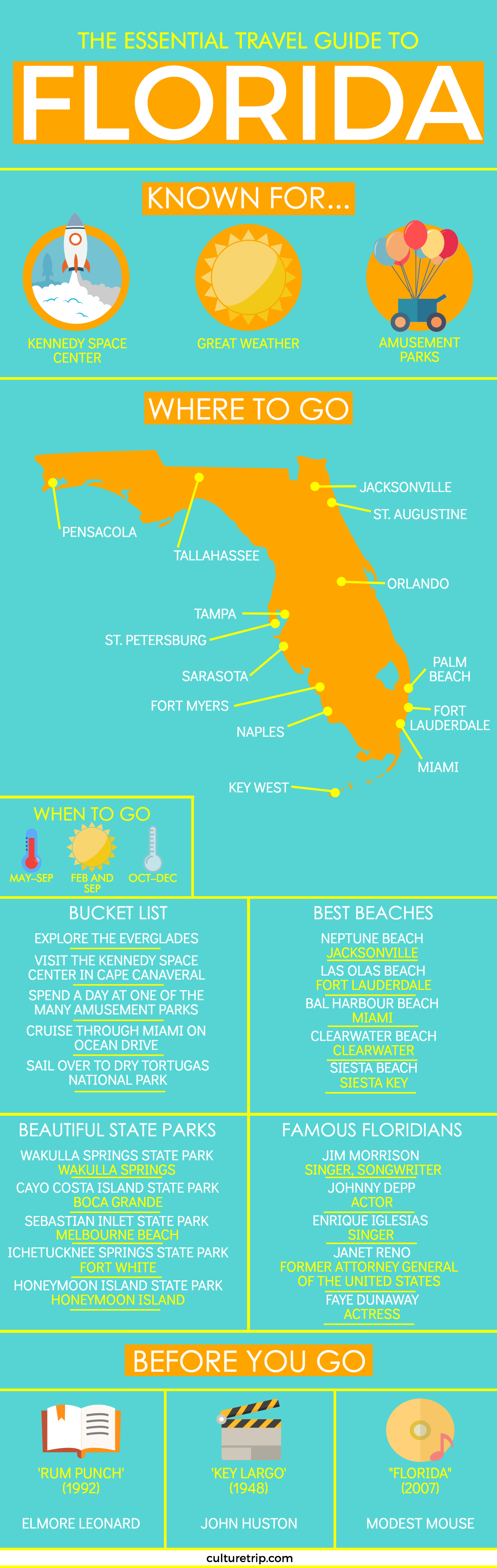 The Essential Travel Guide To Florida (Infographic)   Travel Guides - Florida Travel Guide Map