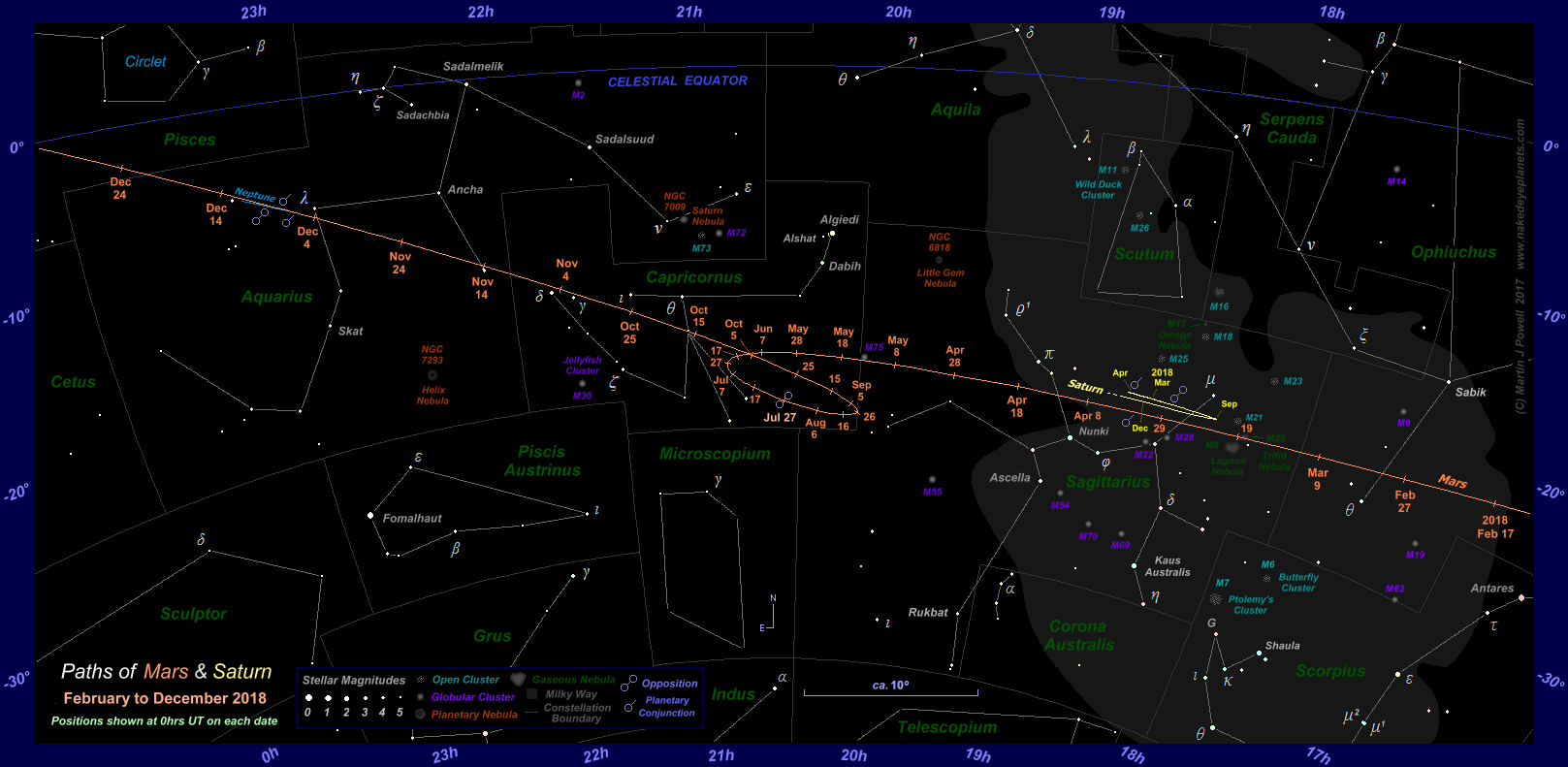 The Position Of Mars In The Night Sky: 2017 To 2019 - Florida Night Sky Map