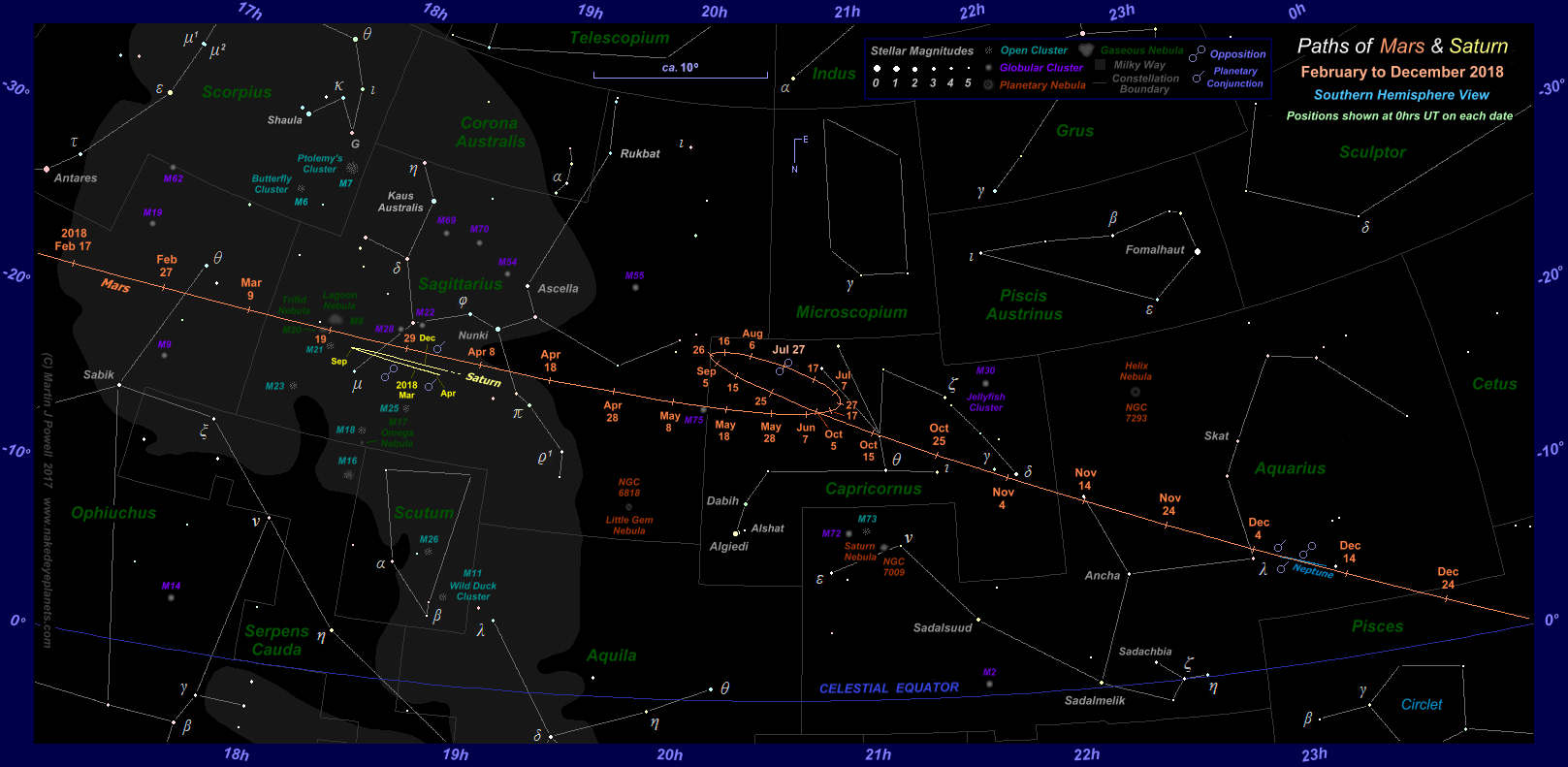 The Position Of Mars In The Night Sky: 2017 To 2019 - Southern California Night Sky Map