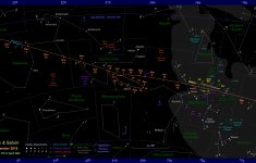 The Position Of Mars In The Night Sky: 2017 To 2019 – Texas Night Sky Map