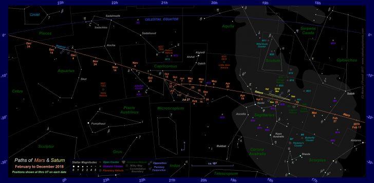 Texas Night Sky Map