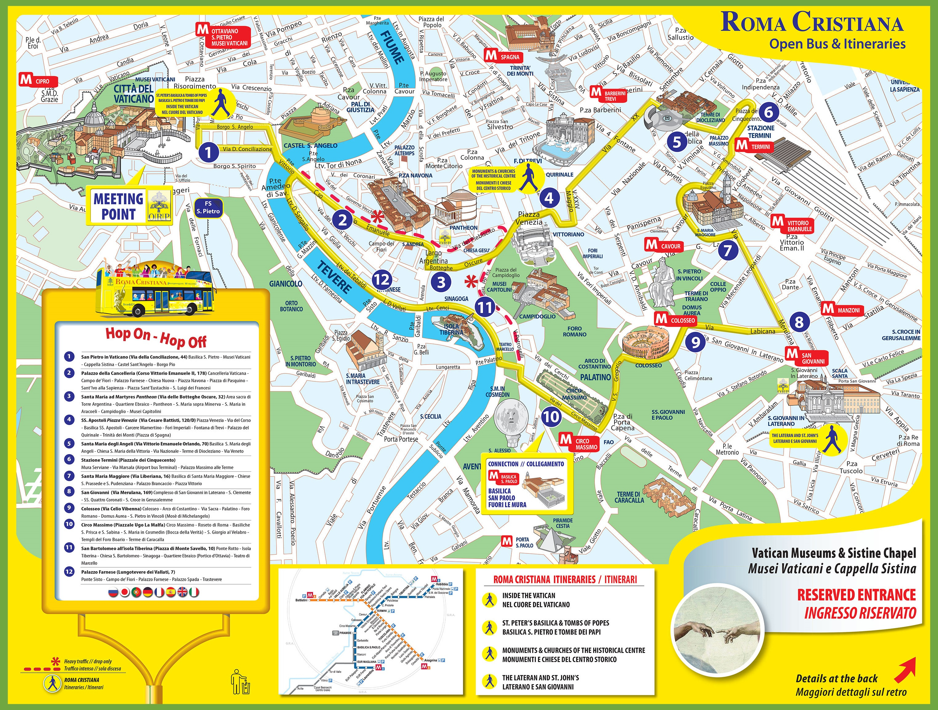Tourist Map Of Rome City Centre - Printable Map Of Milan City Centre